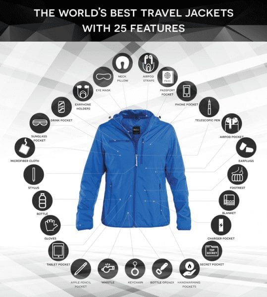 Smart Jacket: The Best Travel Jacket With 25 Features